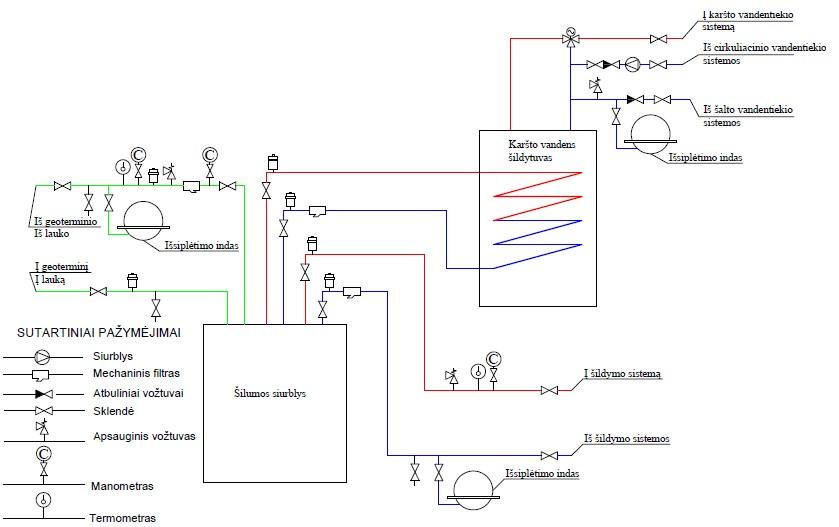 Geoterminio šildymo katilinės principinė schema